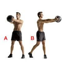 Medecine Ball Quel Poids Choisir Meilleurs Exercices Et Guide D Achat 2021
